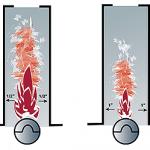 Heat Transfer explained