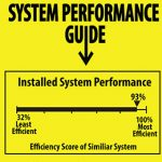 System Performance Guide2