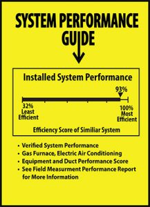 Future System Efficiency Performance Guide