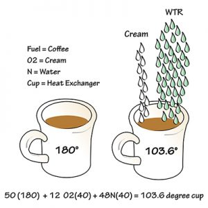 Continuing with the energy transfer of coffee to cup explanation