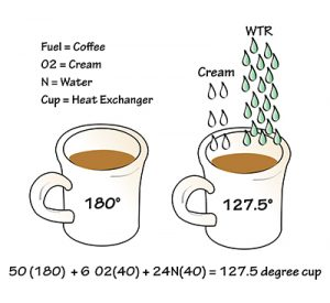 A cup of coffee is a great way to explain heat exchange and energy